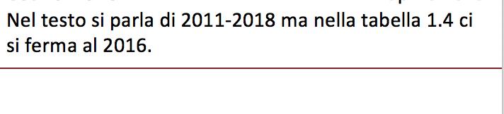 Schermata 2020-01-27 alle 18.27.41